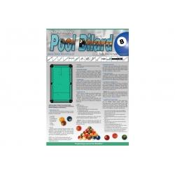 Plakat z zasadami gry w bilarda