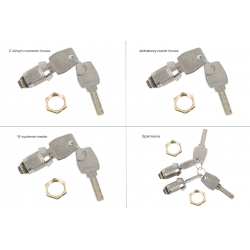 Zamek AWP Euro-Locks model UGL do wyboru w 4 wersjach