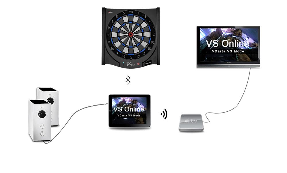 Tarcza VDart V2 - polaczenie